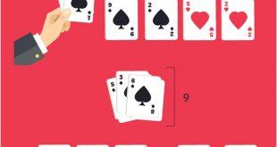 Pokerde İhtimal Hesabı