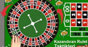 Rulet Taktikleri ve Güvenilir Poker Siteleri